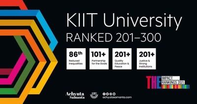 KIIT University Ranked 201-300