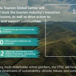 Una nueva coalición mundial acelerará la transición de la industria del turismo hacia el cero neto